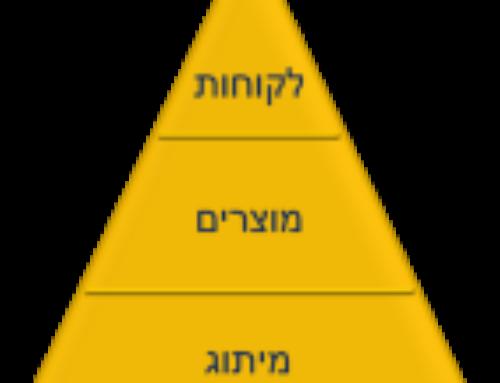 משולש הזהב בהקמה וניהול עסק